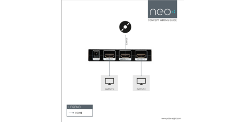 Neo 1-2 HDMI Splitter Wiring Guidelines