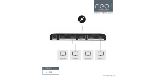 Neo 1-4 HDMI Splitter Wiring Guidelines