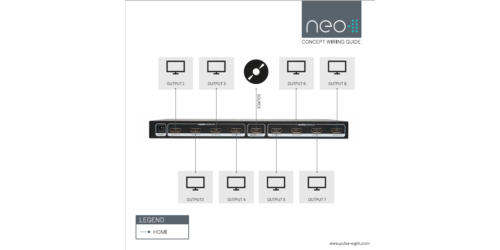 Neo 1-8 HDMI Splitter Wiring Guidelines