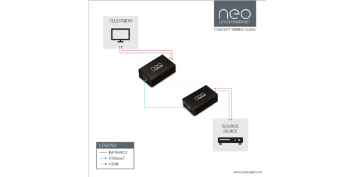 Neo Lite Extender Set Wiring Guidelines