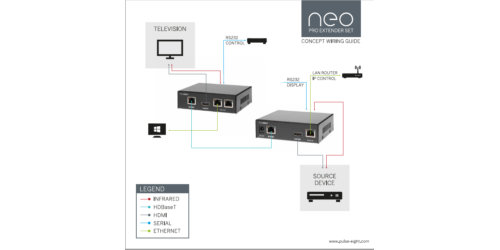 Neo Pro Extender Set Wiring Guidelines
